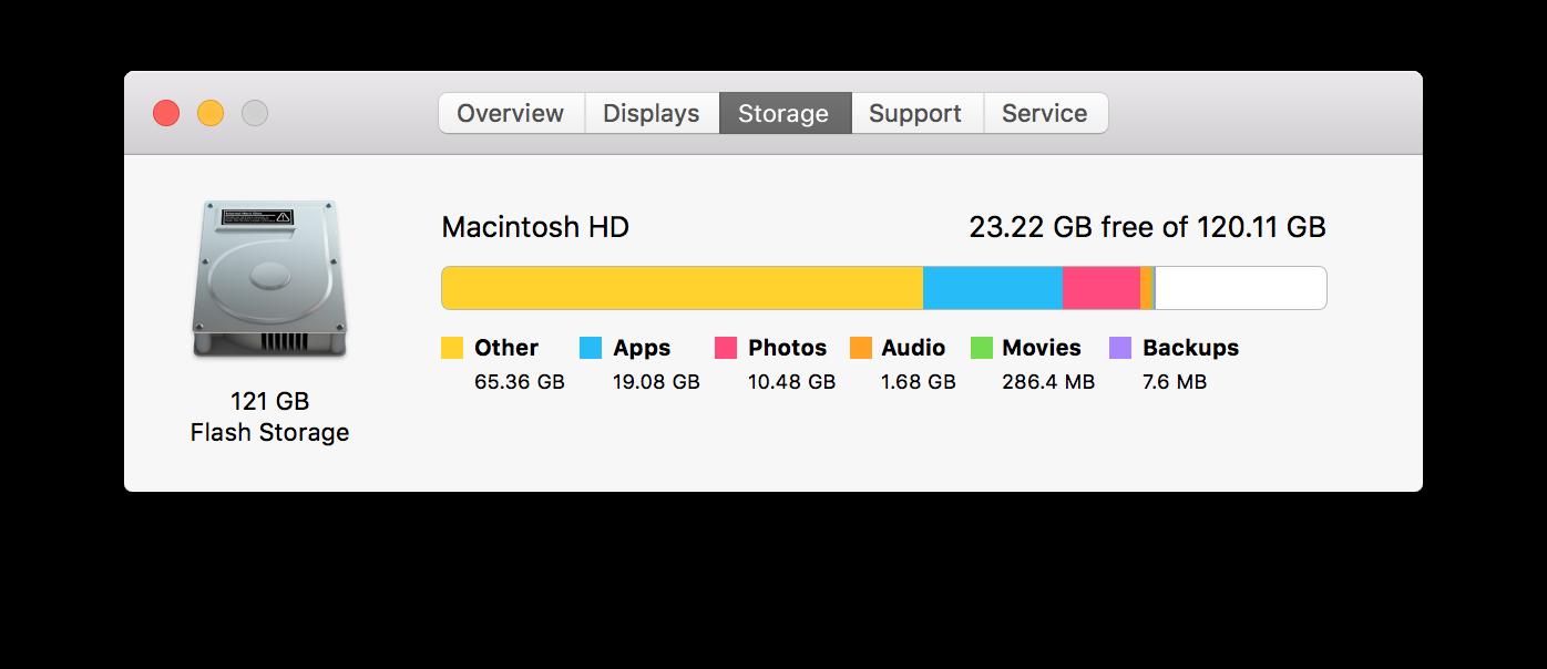 วิธีดูพื้นที่ว่างบนเครื่อง mac