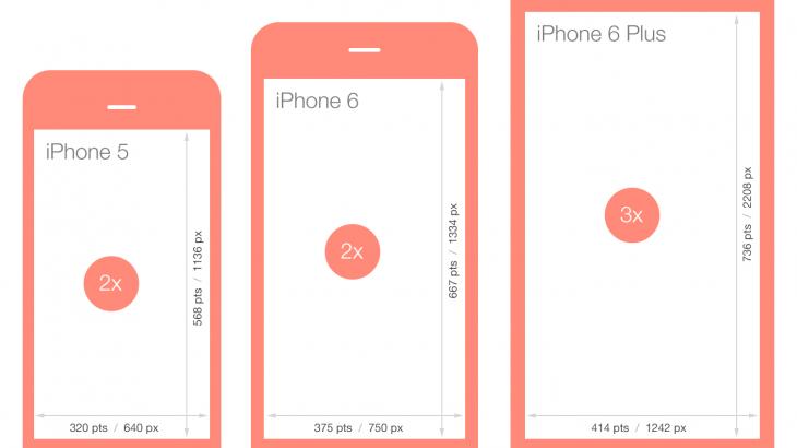 เทียบ-inch-และ-pixel