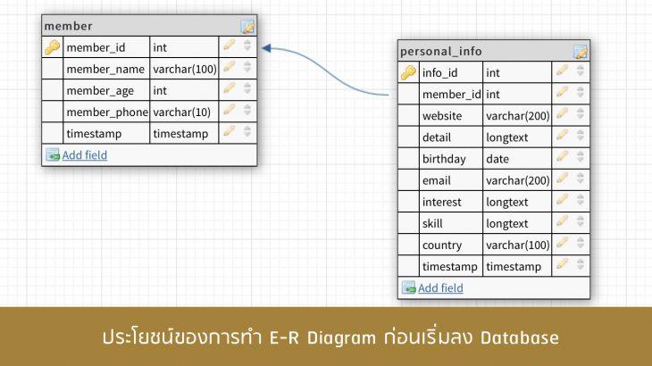 ประโยชน์ของการทำ-E-R-Diagram