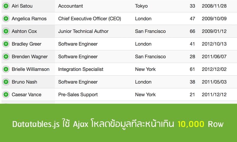 Datatables-ใช้-Ajax-โหลดข้อมูลทีละหน้าเกิน-10000-Row